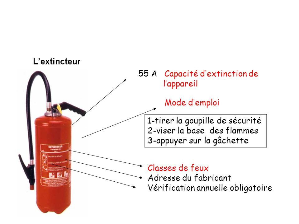 L'extincteur 55 A Capacité d'extinction de. l'appareil. Mode d'emploi. 1-tirer la goupille de sécurité.