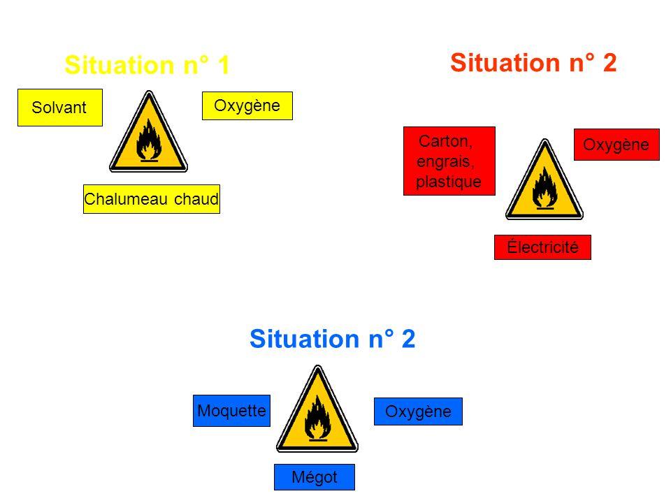 Situation n° 1 Situation n° 2 Situation n° 2 Solvant Oxygène Carton,