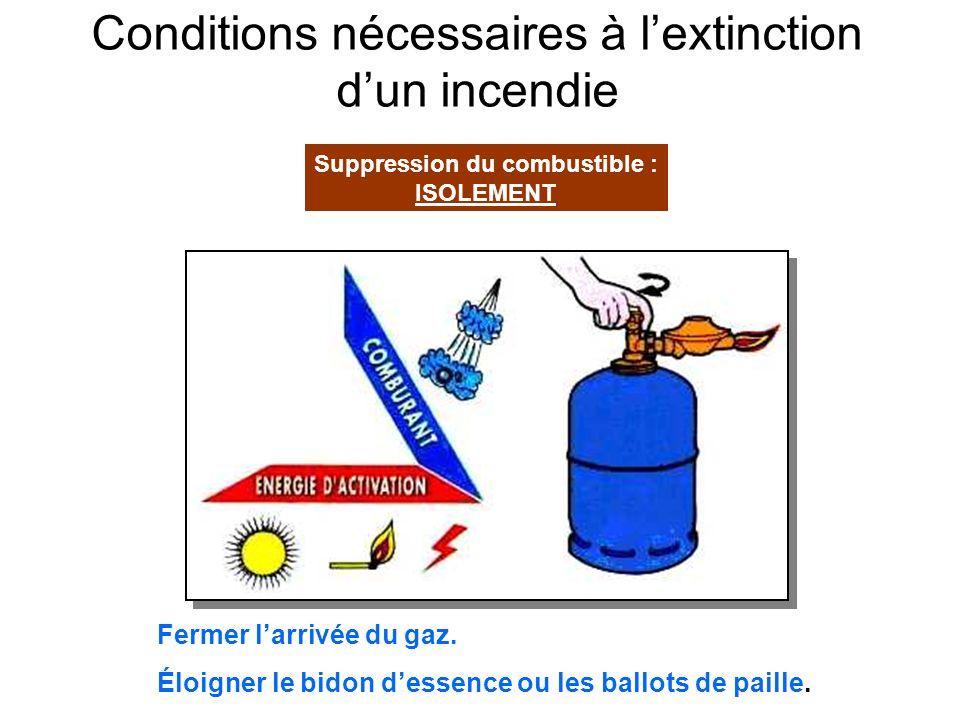 Conditions nécessaires à l'extinction d'un incendie