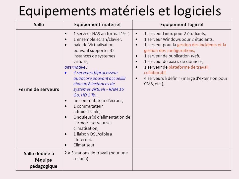 Equipements matériels et logiciels