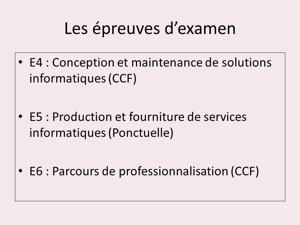 Les épreuves d'examen E4 : Conception et maintenance de solutions informatiques (CCF)