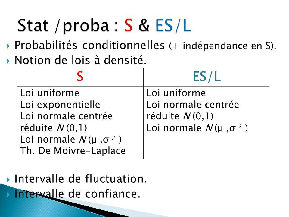 Stat /proba : S & ES/L S ES/L
