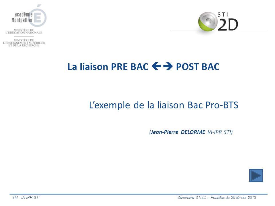 La liaison PRE BAC  POST BAC. L'exemple de la liaison Bac Pro-BTS