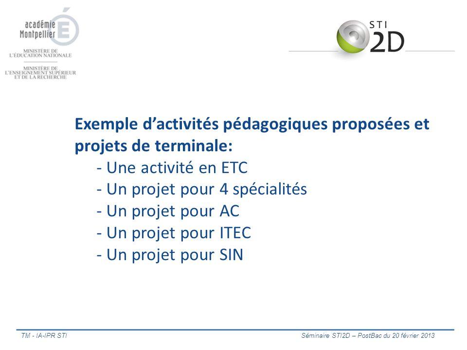 Exemple d'activités pédagogiques proposées et projets de terminale: