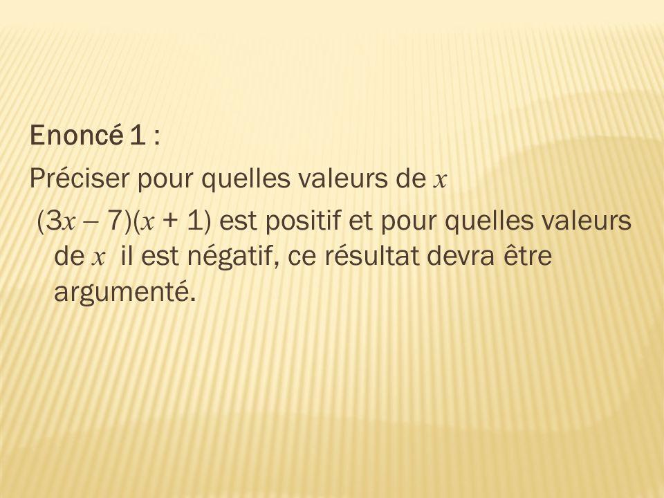 Enoncé 1 : Préciser pour quelles valeurs de x.