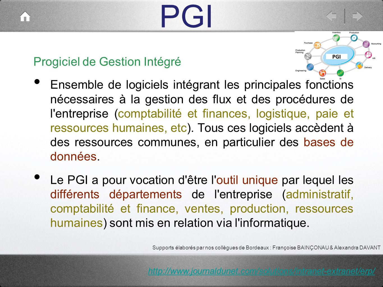 PGI Progiciel de Gestion Intégré
