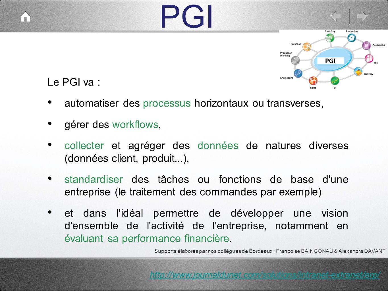 PGI Le PGI va : automatiser des processus horizontaux ou transverses,