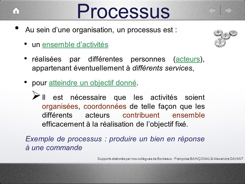 Processus Au sein d'une organisation, un processus est :