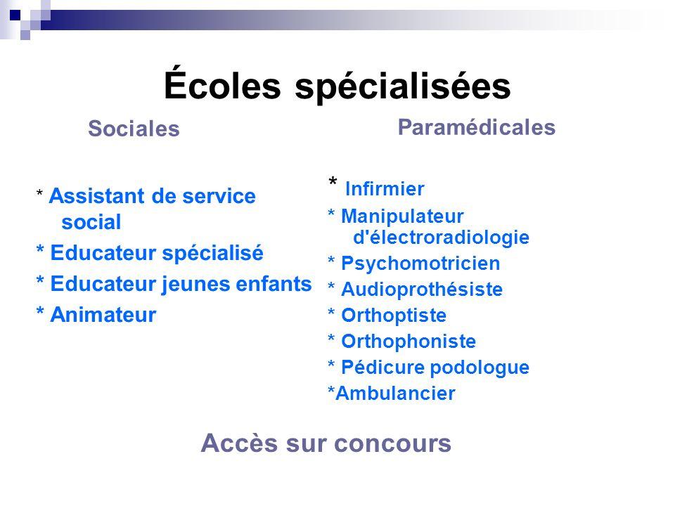 Écoles spécialisées * Infirmier Accès sur concours Sociales