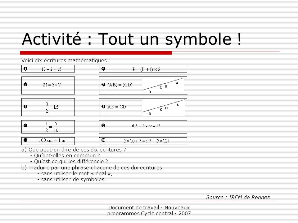 Activité : Tout un symbole !
