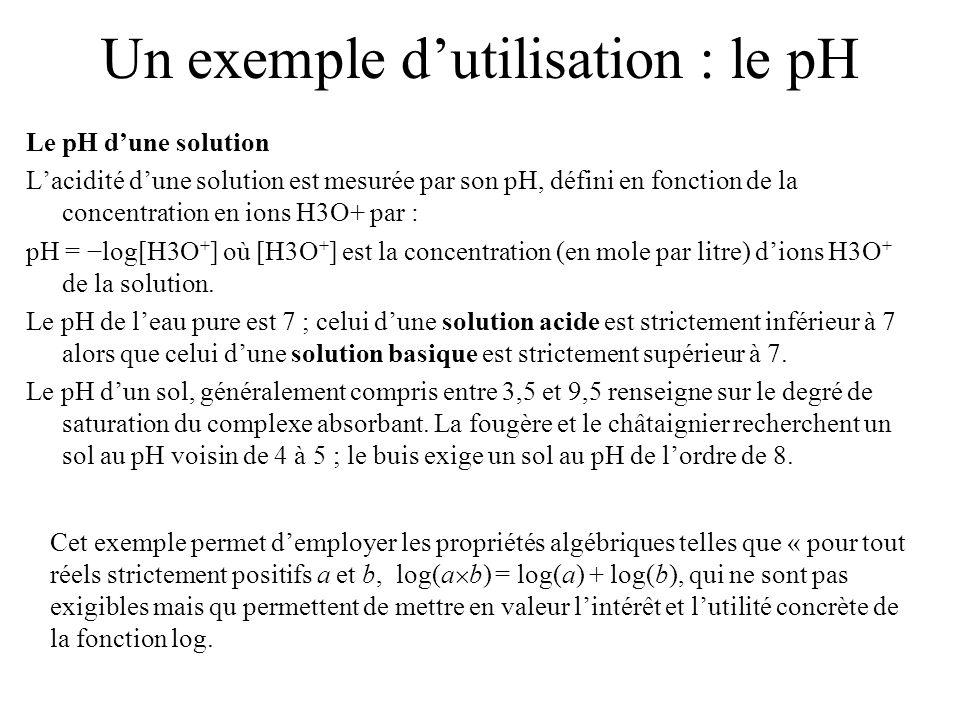 Un exemple d'utilisation : le pH