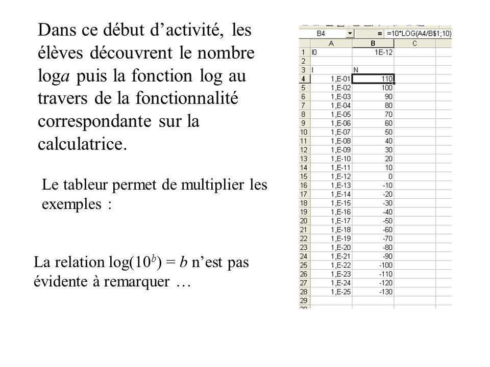 Dans ce début d'activité, les élèves découvrent le nombre loga puis la fonction log au travers de la fonctionnalité correspondante sur la calculatrice.