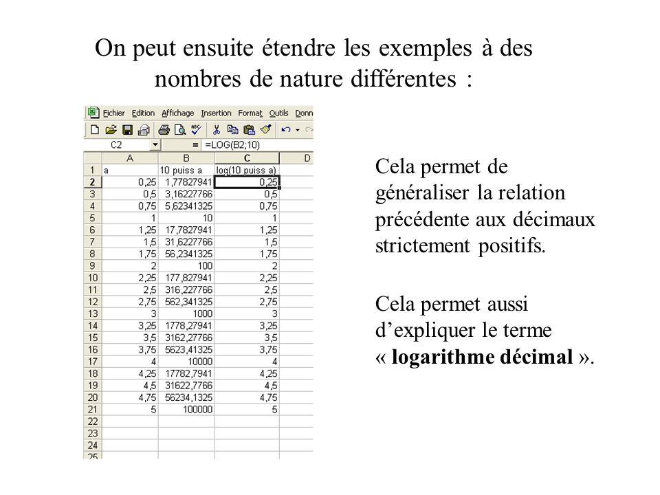 On peut ensuite étendre les exemples à des nombres de nature différentes :