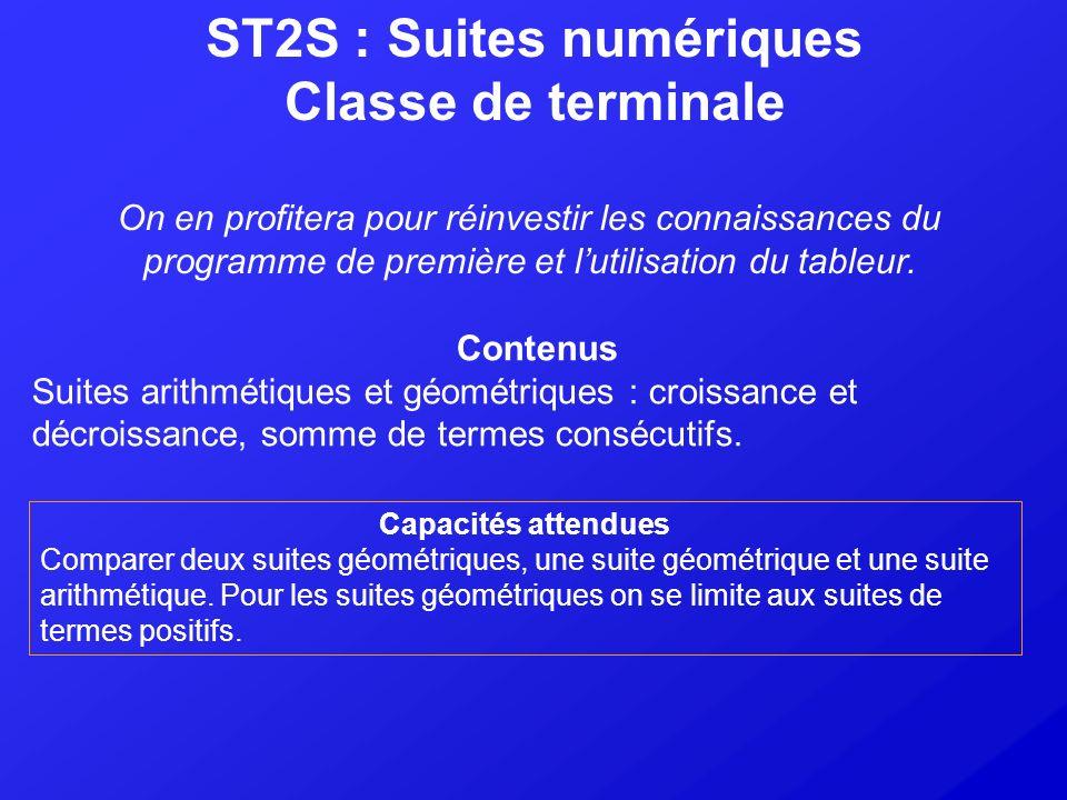 ST2S : Suites numériques Classe de terminale