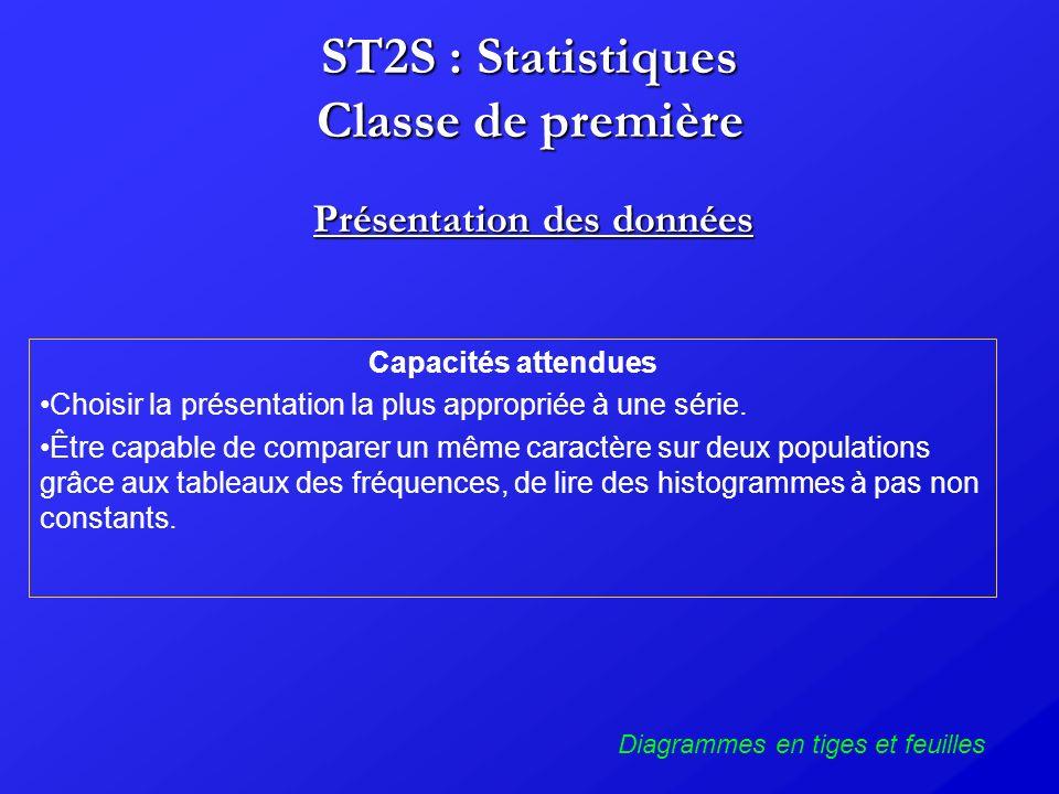 ST2S : Statistiques Classe de première