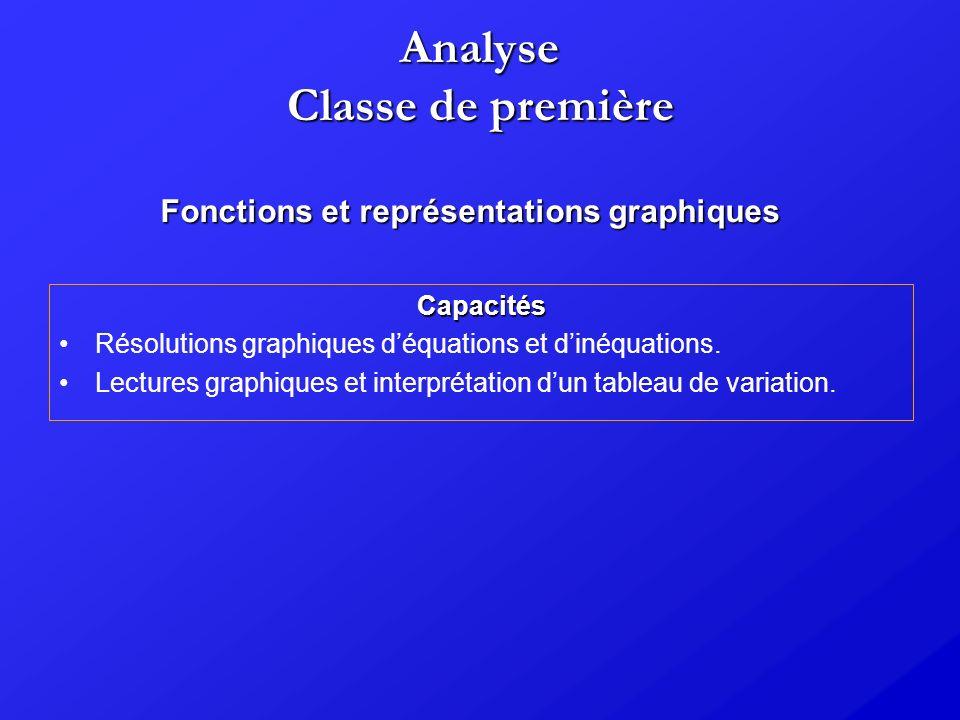 Analyse Classe de première