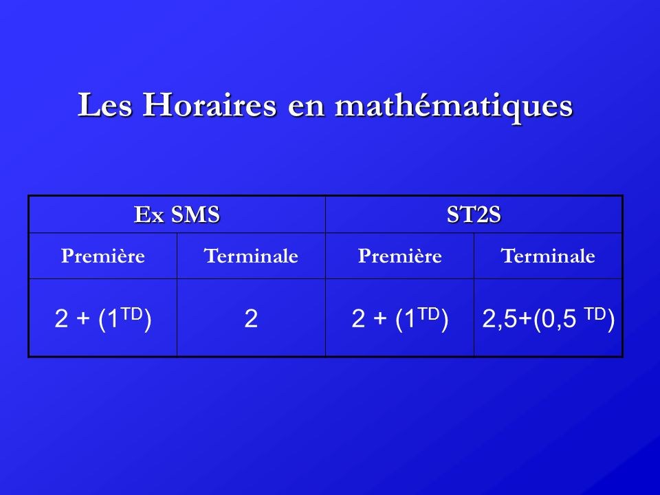 Les Horaires en mathématiques