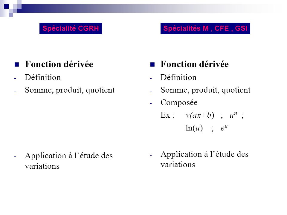 Fonction dérivée Fonction dérivée Définition Somme, produit, quotient