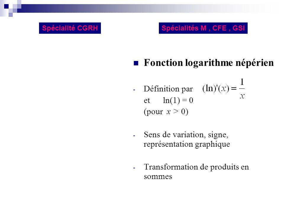 Fonction logarithme népérien