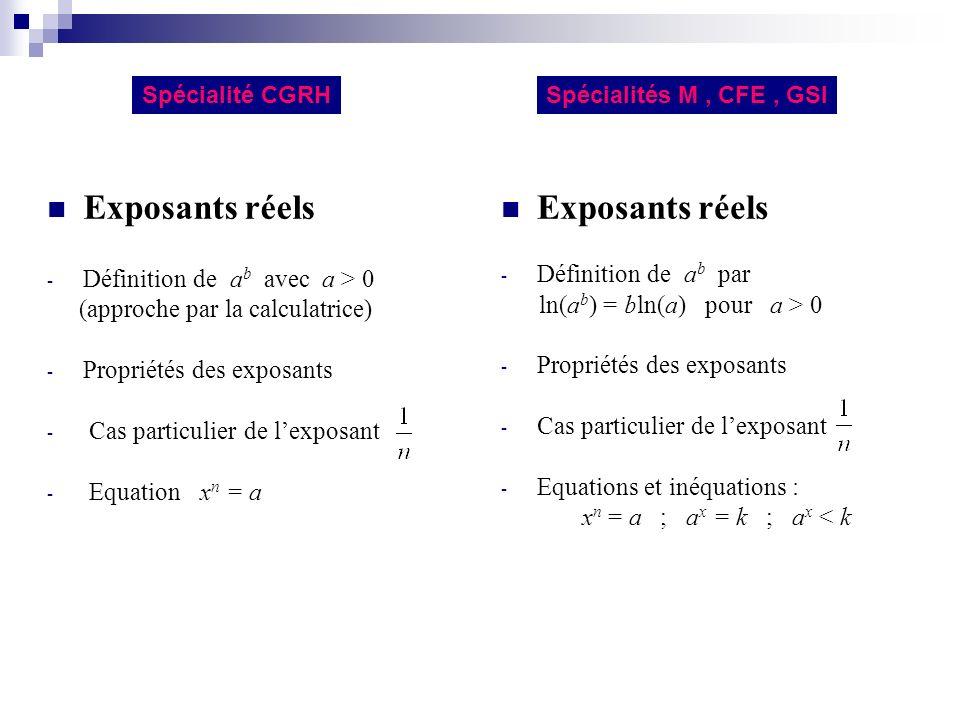 Exposants réels Exposants réels Définition de ab avec a > 0