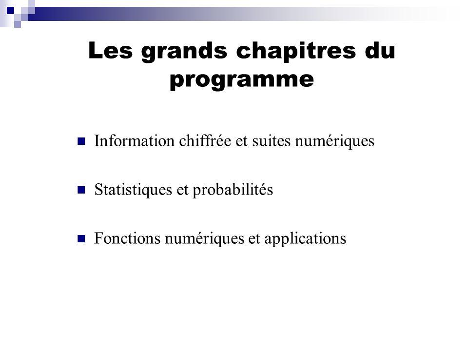 Les grands chapitres du programme