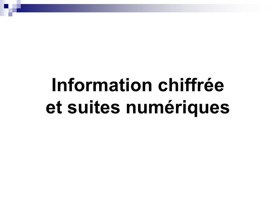 Information chiffrée et suites numériques