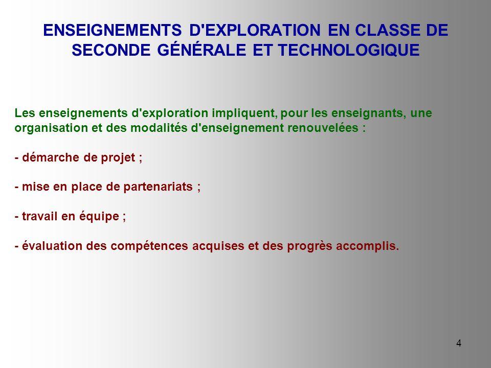 ENSEIGNEMENTS D EXPLORATION EN CLASSE DE SECONDE GÉNÉRALE ET TECHNOLOGIQUE