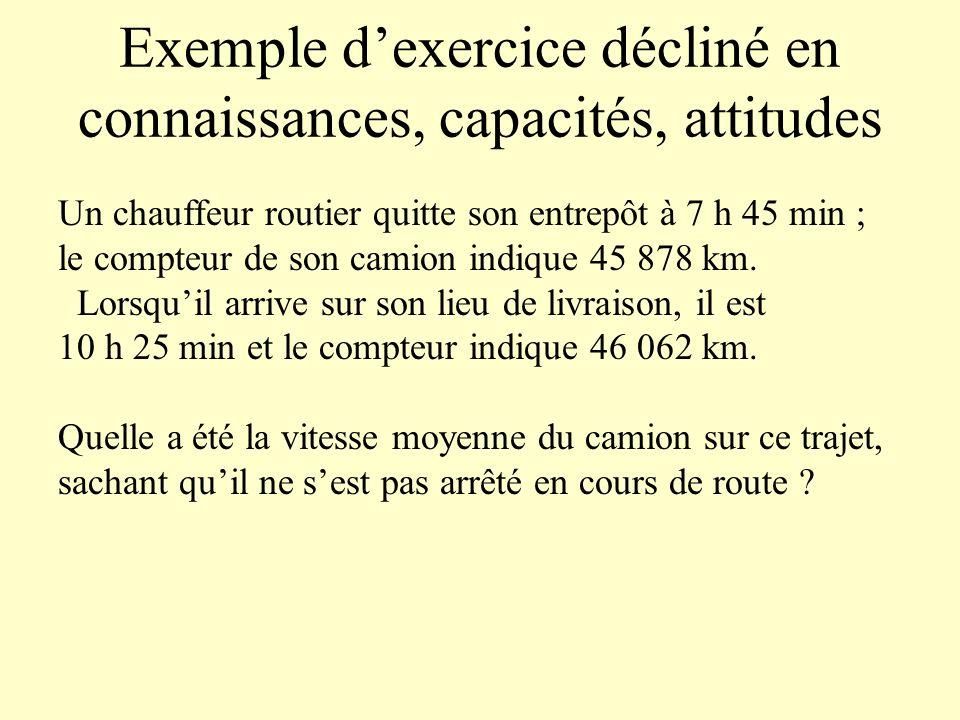 Exemple d'exercice décliné en connaissances, capacités, attitudes