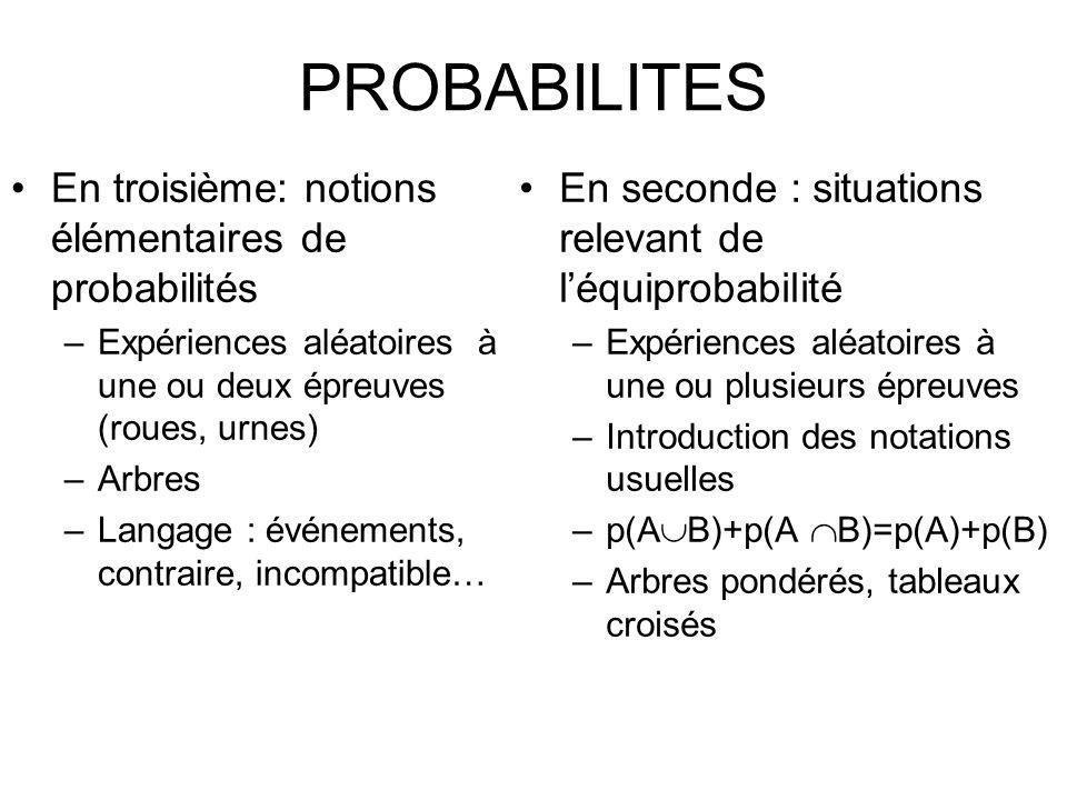 PROBABILITES En troisième: notions élémentaires de probabilités