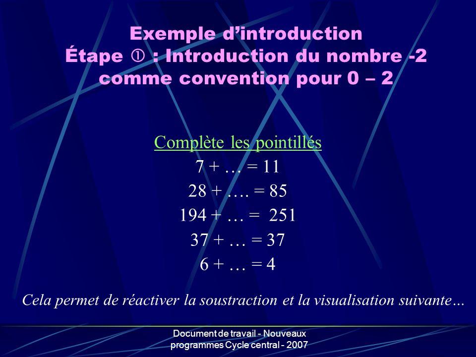 Complète les pointillés 7 + … = 11 28 + …. = 85 194 + … = 251