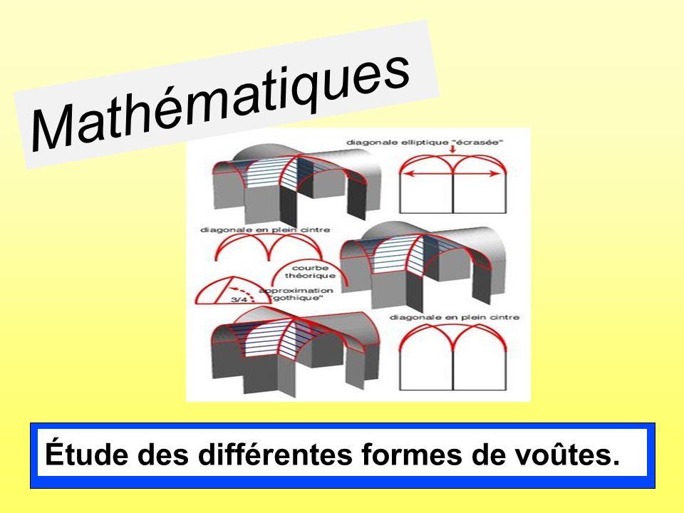 Mathématiques Étude des différentes formes de voûtes.
