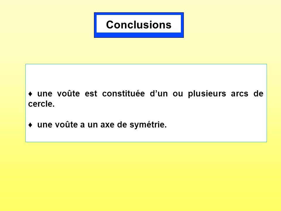 Conclusions ♦ une voûte est constituée d'un ou plusieurs arcs de cercle. ♦ une voûte a un axe de symétrie.
