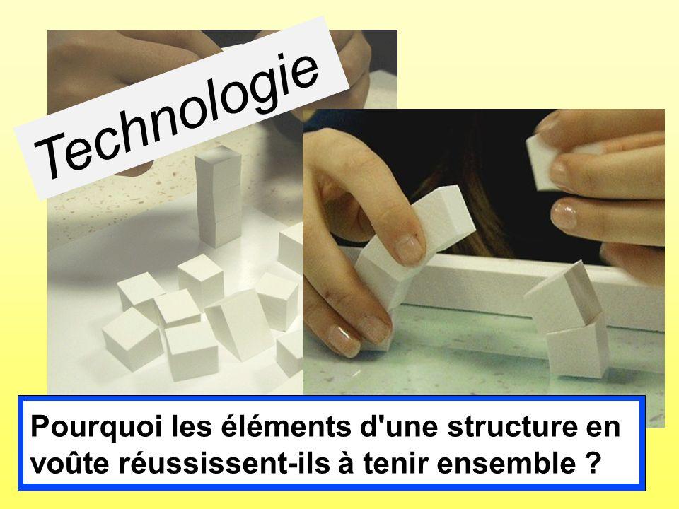 Technologie Pourquoi les éléments d une structure en voûte réussissent-ils à tenir ensemble 3