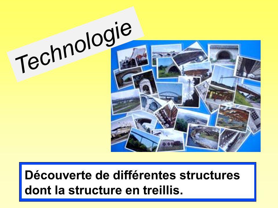 Technologie Voir commentaires des diapositives suivantes.
