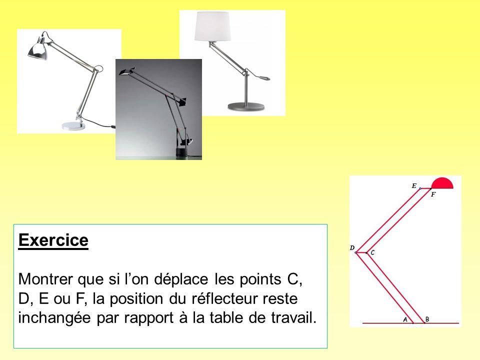 Exercice Montrer que si l'on déplace les points C, D, E ou F, la position du réflecteur reste inchangée par rapport à la table de travail.
