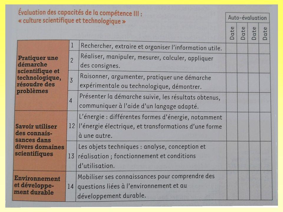 Grille d'évaluation tirée du cahier d'investigations 6ème (Delagrave)
