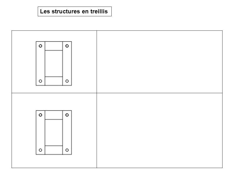 Les structures en treillis