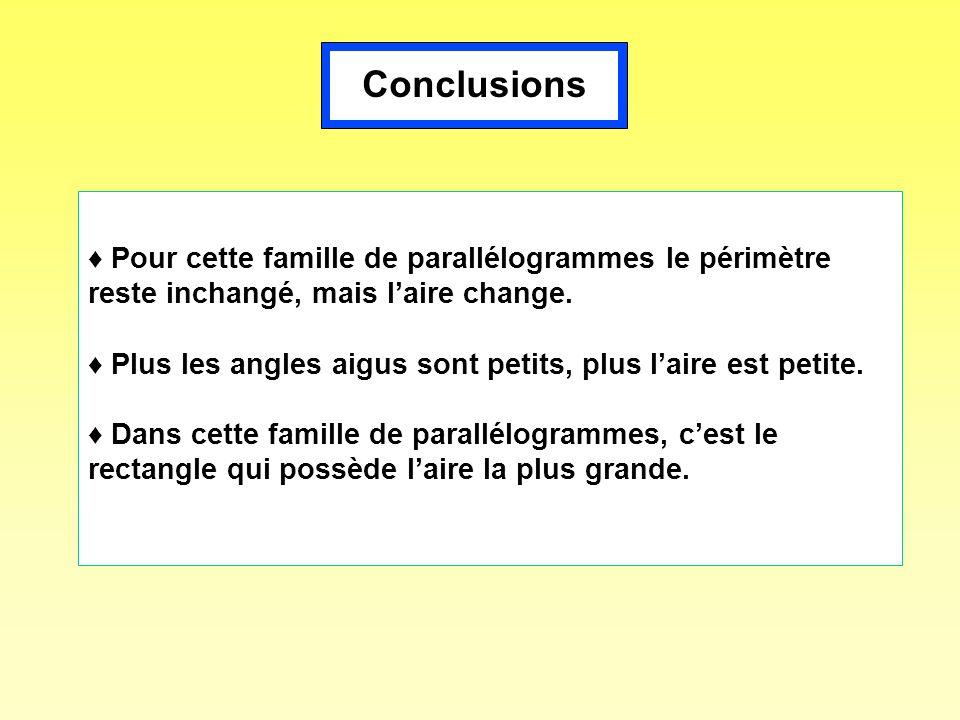 Conclusions ♦ Pour cette famille de parallélogrammes le périmètre reste inchangé, mais l'aire change.