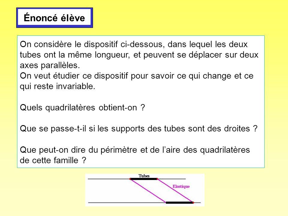 Énoncé élève On considère le dispositif ci-dessous, dans lequel les deux tubes ont la même longueur, et peuvent se déplacer sur deux axes parallèles.