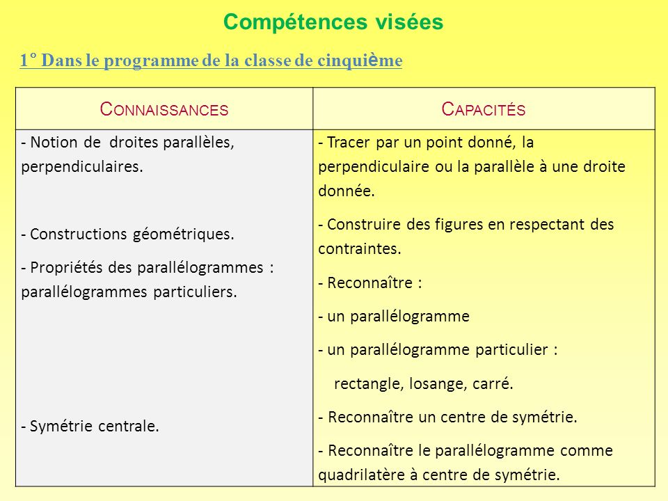 Compétences visées 1° Dans le programme de la classe de cinquième
