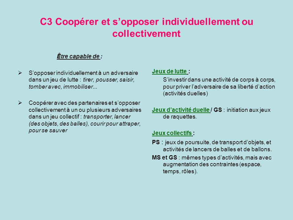 C3 Coopérer et s'opposer individuellement ou collectivement