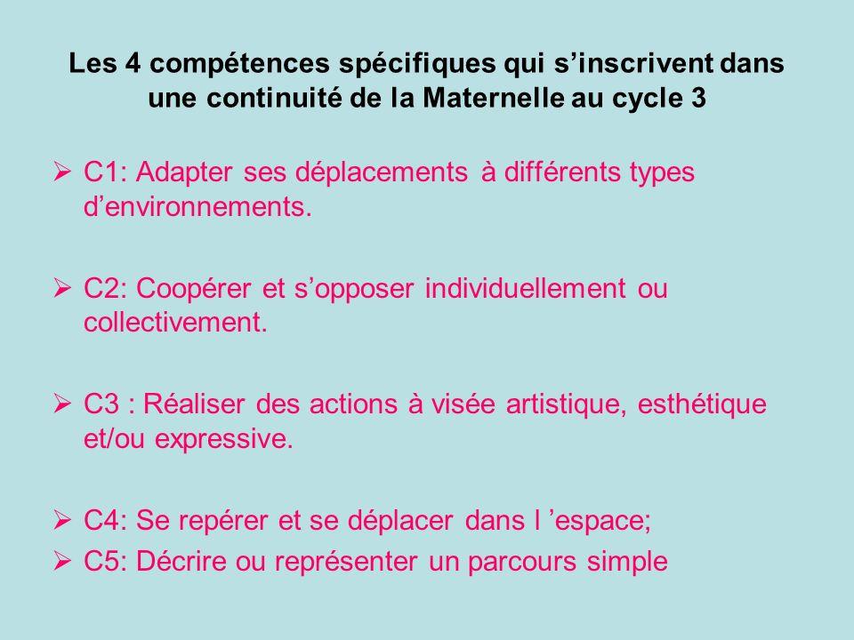 Les 4 compétences spécifiques qui s'inscrivent dans une continuité de la Maternelle au cycle 3