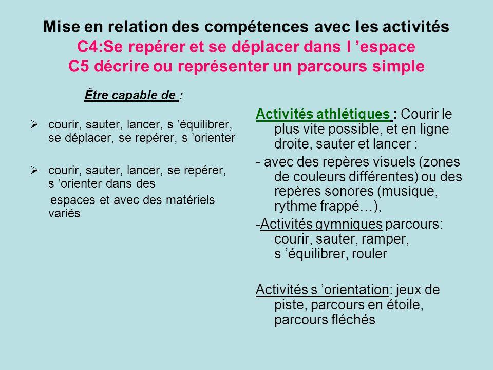 Mise en relation des compétences avec les activités C4:Se repérer et se déplacer dans l 'espace C5 décrire ou représenter un parcours simple