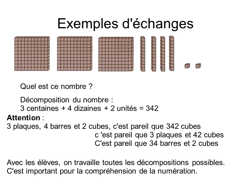 Exemples d échanges Quel est ce nombre Décomposition du nombre :