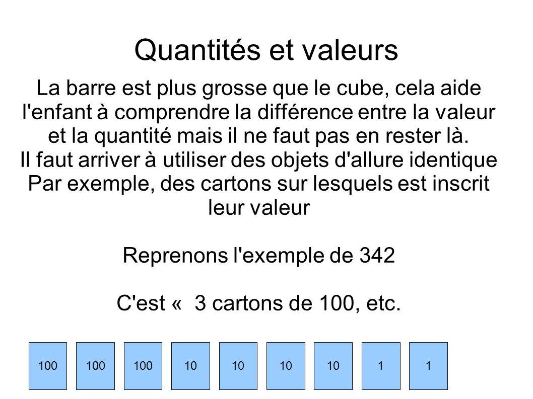 Quantités et valeurs