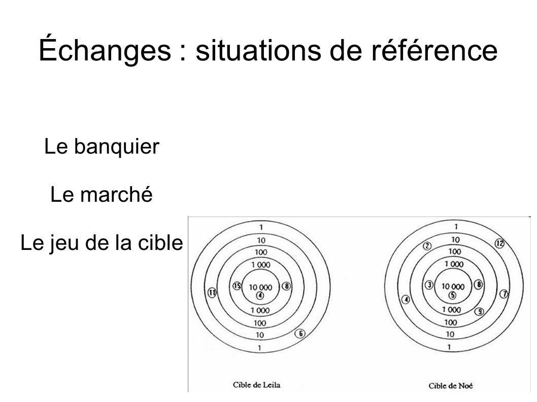 Échanges : situations de référence