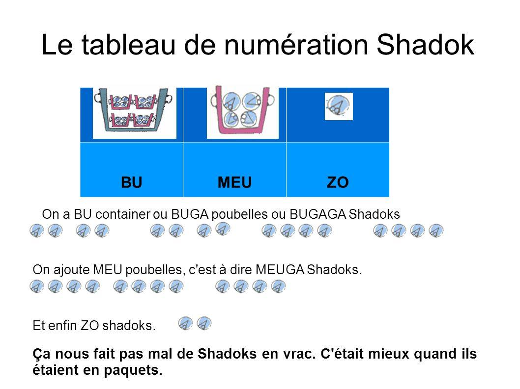 Le tableau de numération Shadok