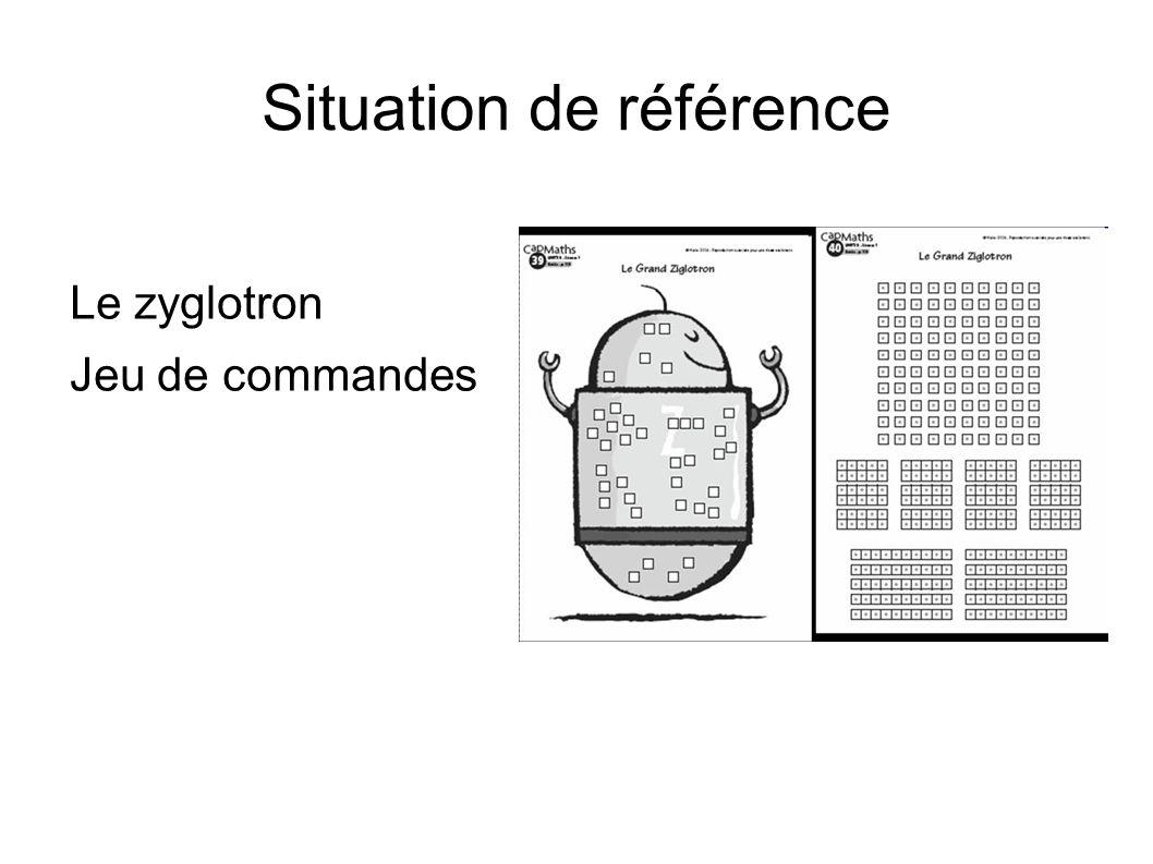 Situation de référence