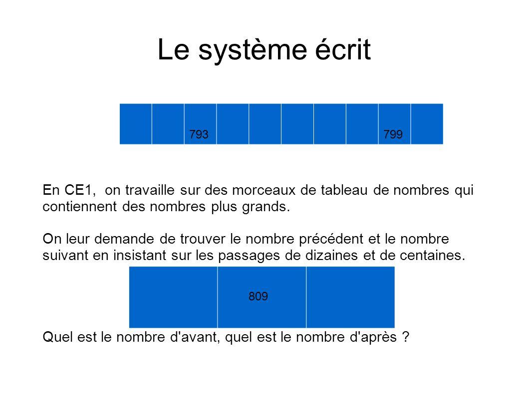 Le système écrit 793. 799. En CE1, on travaille sur des morceaux de tableau de nombres qui contiennent des nombres plus grands.