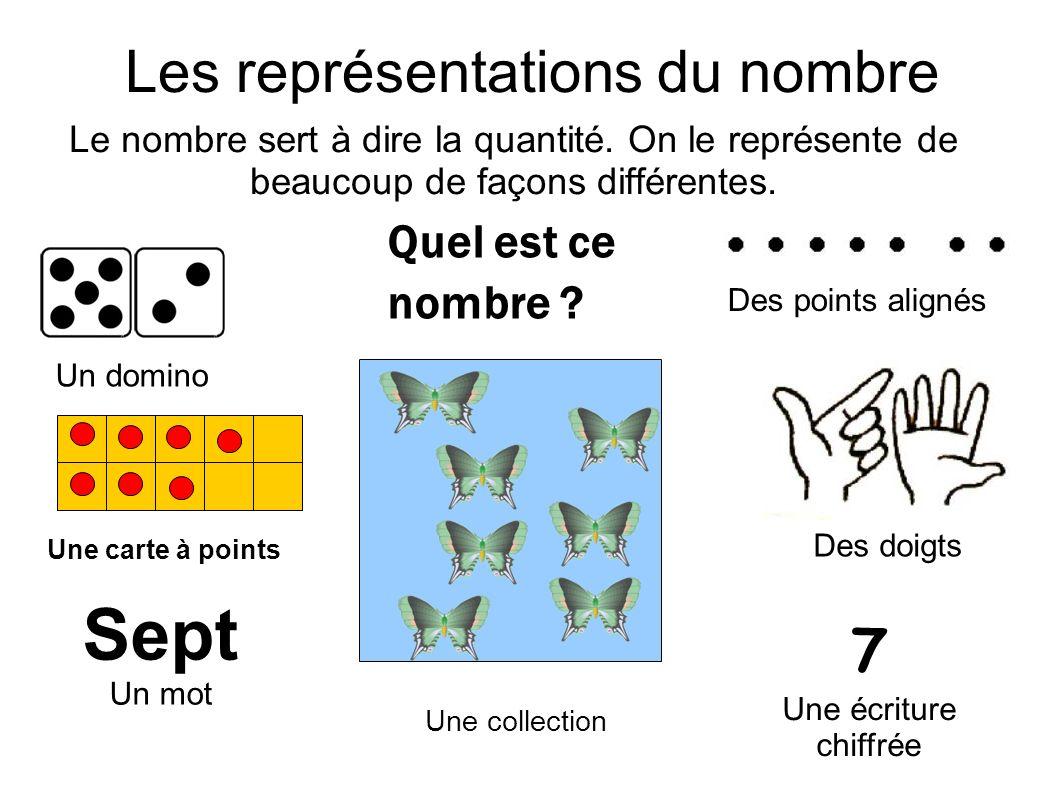 Les représentations du nombre